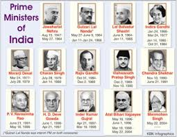 Detail About All Indian Prime Minister