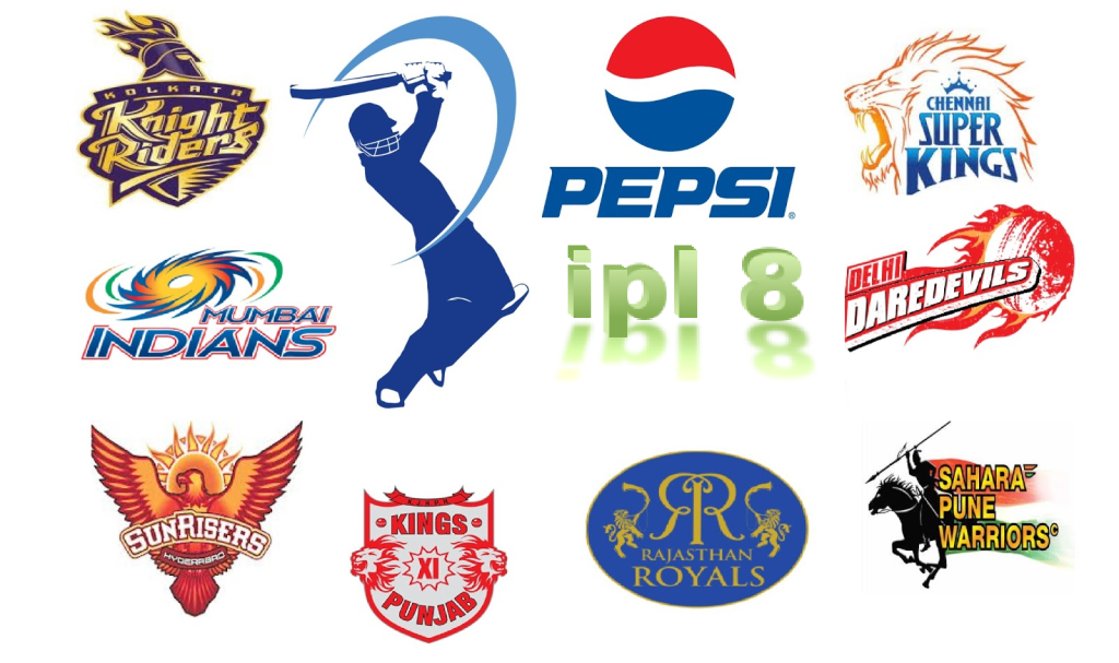 Indian Premier League IPL | आई पी एल
