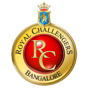 Royal Challengers Bangalore RCB Team Squad 2015 In Hindi