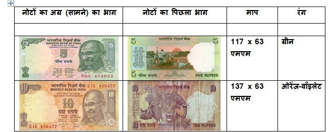 spot fake and real note