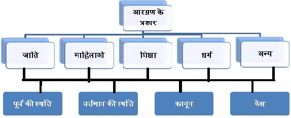 hindi essay on manavta ka arth Adhunik hindi ka adikaal 1857-1908 srinarayan chaturvedi literature, 1973, hindustani academy allahabad, 267 pages barcode 5990010069494 1169.