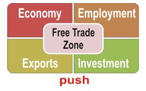 free trade zone 1