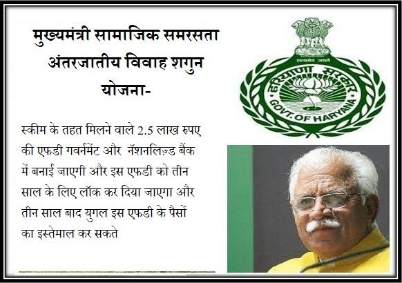 Mukhyamantri-Samajik-Samrasta-Antarjatiya-Vivah-Shagun-Scheme-Haryana