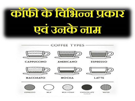 List of Different types of Coffee in hindi
