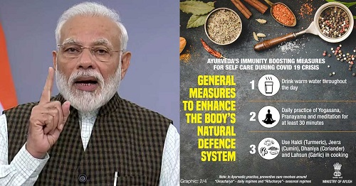 AYUSH Ministry Guidelines for Immunity in hindi