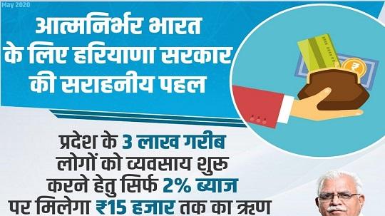 atmanirbhar-haryana-loan-yojana hindi